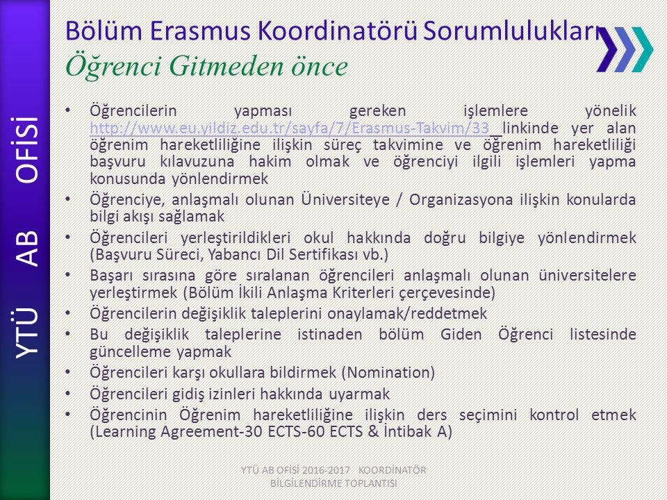 YTÜ AB OFİSİ Bölüm Erasmus Koordinatörü Sorumlulukları Öğrenci Gitmeden önce Öğrencilerin yapması gereken işlemlere yönelik http://www.eu.yildiz.edu.tr/sayfa/7/Erasmus-Takvim/33 linkinde yer alan öğrenim hareketliliğine ilişkin süreç takvimine ve öğrenim hareketliliği başvuru kılavuzuna hakim olmak ve öğrenciyi ilgili işlemleri yapma konusunda yönlendirmek http://www.eu.yildiz.edu.tr/sayfa/7/Erasmus-Takvim/33 Öğrenciye, anlaşmalı olunan Üniversiteye / Organizasyona ilişkin konularda bilgi akışı sağlamak Öğrencileri yerleştirildikleri okul hakkında doğru bilgiye yönlendirmek (Başvuru Süreci, Yabancı Dil Sertifikası vb.) Başarı sırasına göre sıralanan öğrencileri anlaşmalı olunan üniversitelere yerleştirmek (Bölüm İkili Anlaşma Kriterleri çerçevesinde) Öğrencilerin değişiklik taleplerini onaylamak/reddetmek Bu değişiklik taleplerine istinaden bölüm Giden Öğrenci listesinde güncelleme yapmak Öğrencileri karşı okullara bildirmek (Nomination) Öğrencileri gidiş izinleri hakkında uyarmak Öğrencinin Öğrenim hareketliliğine ilişkin ders seçimini kontrol etmek (Learning Agreement-30 ECTS-60 ECTS & İntibak A) YTÜ AB OFİSİ 2016-2017 KOORDİNATÖR BİLGİLENDİRME TOPLANTISI