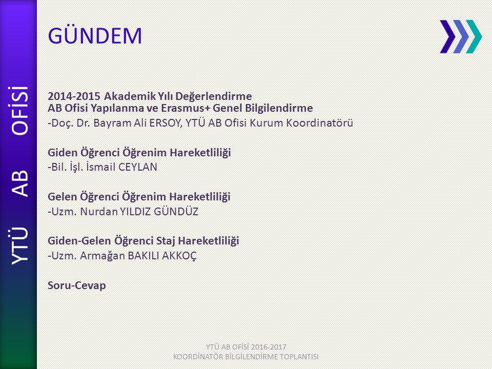YTÜ AB OFİSİ GÜNDEM 2014-2015 Akademik Yılı Değerlendirme AB Ofisi Yapılanma ve Erasmus+ Genel Bilgilendirme -Doç. Dr. Bayram Ali ERSOY, YTÜ AB Ofisi