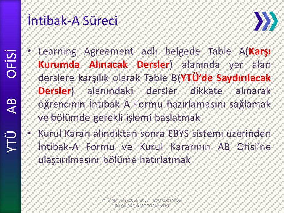 YTÜ AB OFİSİ İntibak-A Süreci Learning Agreement adlı belgede Table A(Karşı Kurumda Alınacak Dersler) alanında yer alan derslere karşılık olarak Table