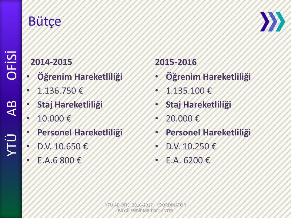 YTÜ AB OFİSİ Bütçe 2014-2015 Öğrenim Hareketliliği 1.136.750 € Staj Hareketliliği 10.000 € Personel Hareketliliği D.V.