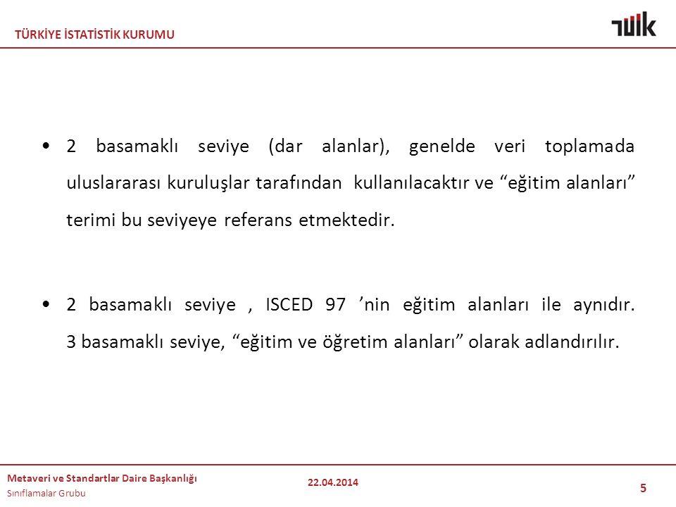 TÜRKİYE İSTATİSTİK KURUMU Metaveri ve Standartlar Daire Başkanlığı Sınıflamalar Grubu 16 3.