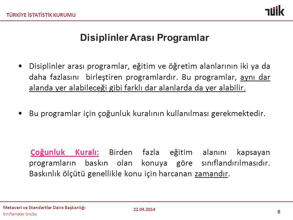 TÜRKİYE İSTATİSTİK KURUMU Metaveri ve Standartlar Daire Başkanlığı Sınıflamalar Grubu 9 Disiplinler Arası Programlar Disiplinler arası programlar, eği
