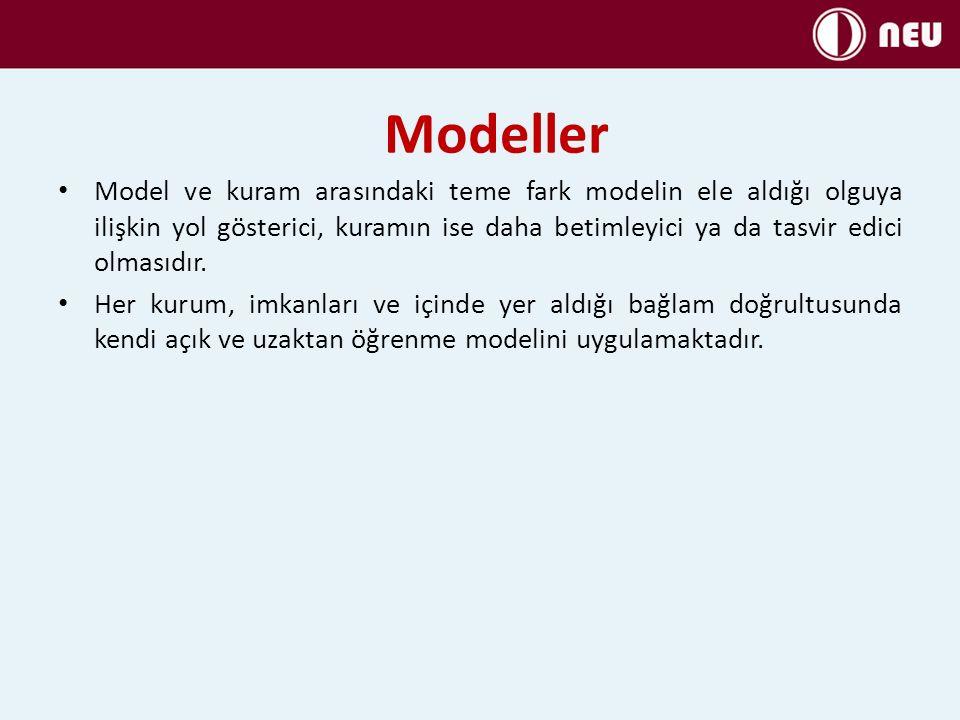 Modeller Model ve kuram arasındaki teme fark modelin ele aldığı olguya ilişkin yol gösterici, kuramın ise daha betimleyici ya da tasvir edici olmasıdır.