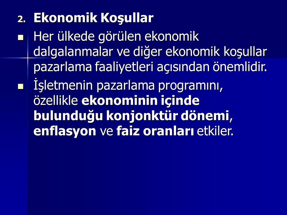 2. Ekonomik Koşullar Her ülkede görülen ekonomik dalgalanmalar ve diğer ekonomik koşullar pazarlama faaliyetleri açısından önemlidir. Her ülkede görül