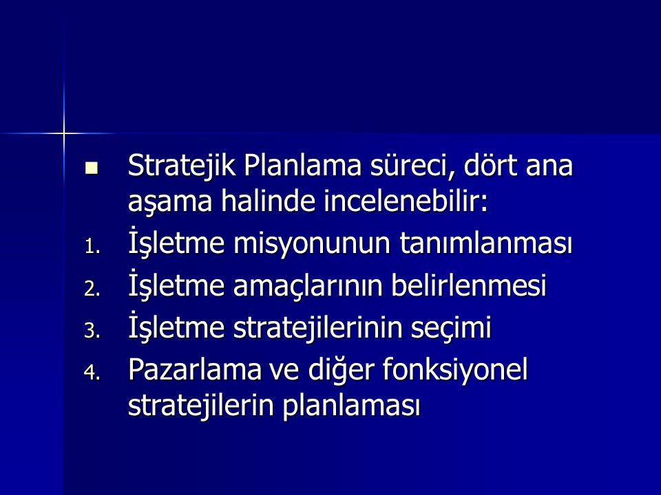 Stratejik Planlama süreci, dört ana aşama halinde incelenebilir: Stratejik Planlama süreci, dört ana aşama halinde incelenebilir: 1.