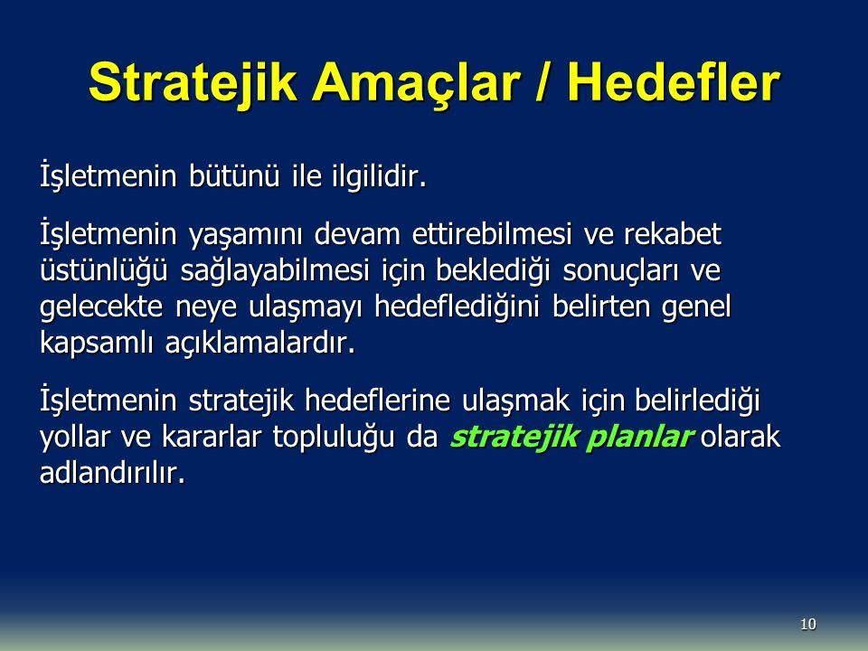 Stratejik Amaçlar / Hedefler İşletmenin bütünü ile ilgilidir.