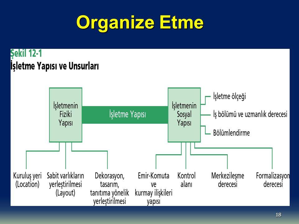 18 Organize Etme