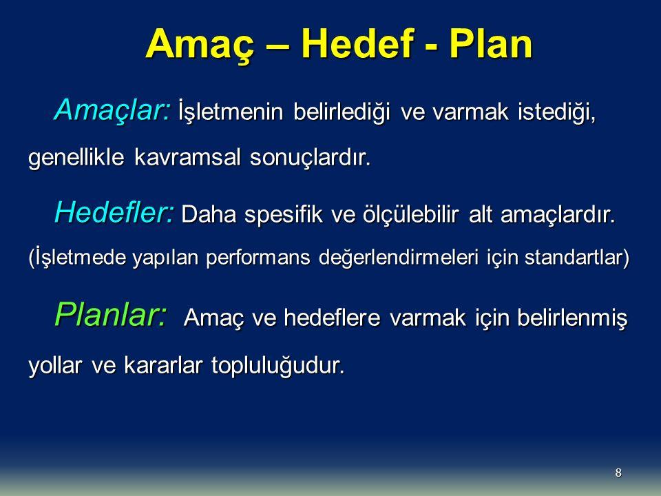 8 Amaç – Hedef - Plan Amaçlar: İşletmenin belirlediği ve varmak istediği, genellikle kavramsal sonuçlardır.