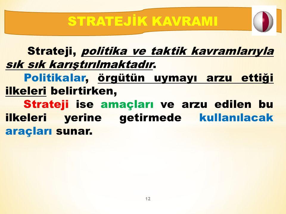 Strateji, politika ve taktik kavramlarıyla sık sık karıştırılmaktadır.