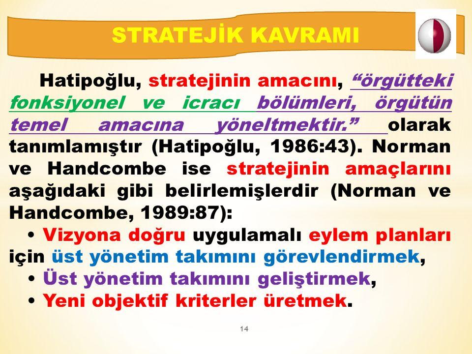 Hatipoğlu, stratejinin amacını, örgütteki fonksiyonel ve icracı bölümleri, örgütün temel amacına yöneltmektir. olarak tanımlamıştır (Hatipoğlu, 1986:43).