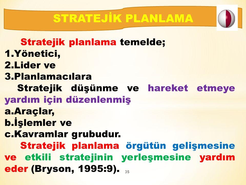 Stratejik planlama temelde; 1.Yönetici, 2.Lider ve 3.Planlamacılara Stratejik düşünme ve hareket etmeye yardım için düzenlenmiş a.Araçlar, b.İşlemler ve c.Kavramlar grubudur.