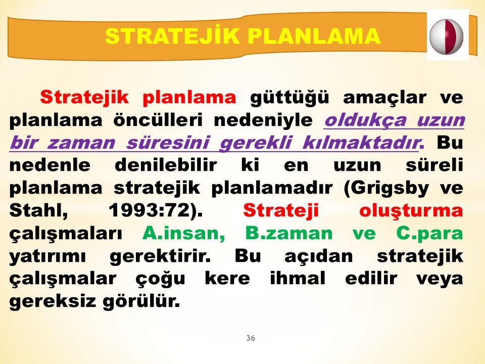 Stratejik planlama güttüğü amaçlar ve planlama öncülleri nedeniyle oldukça uzun bir zaman süresini gerekli kılmaktadır.