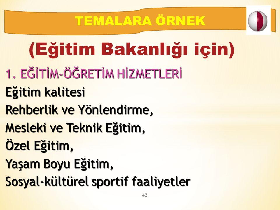 1. EĞİTİM-ÖĞRETİM HİZMETLERİ Eğitim kalitesi Rehberlik ve Yönlendirme, Mesleki ve Teknik Eğitim, Özel Eğitim, Yaşam Boyu Eğitim, Sosyal-kültürel sport