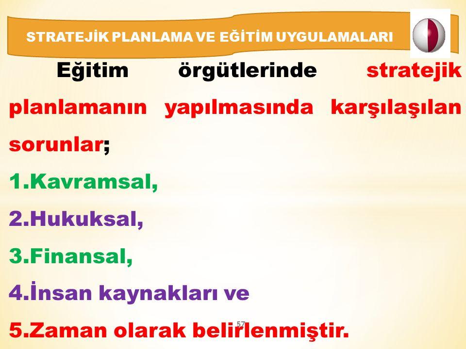 Eğitim örgütlerinde stratejik planlamanın yapılmasında karşılaşılan sorunlar; 1.Kavramsal, 2.Hukuksal, 3.Finansal, 4.İnsan kaynakları ve 5.Zaman olarak belirlenmiştir.