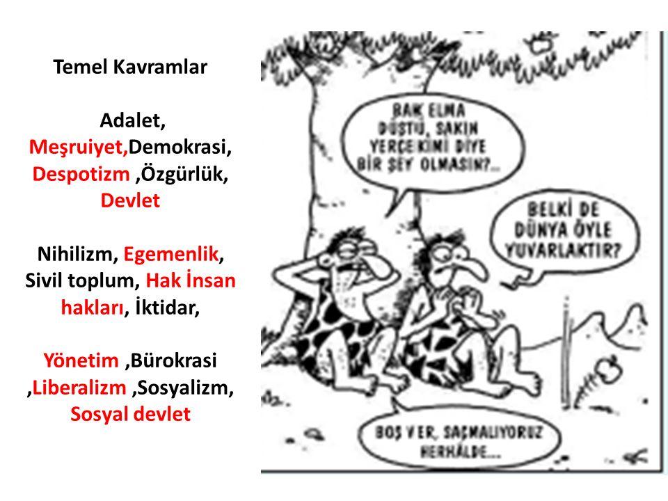Temel Kavramlar Adalet, Meşruiyet,Demokrasi, Despotizm,Özgürlük, Devlet Nihilizm, Egemenlik, Sivil toplum, Hak İnsan hakları, İktidar, Yönetim,Bürokra