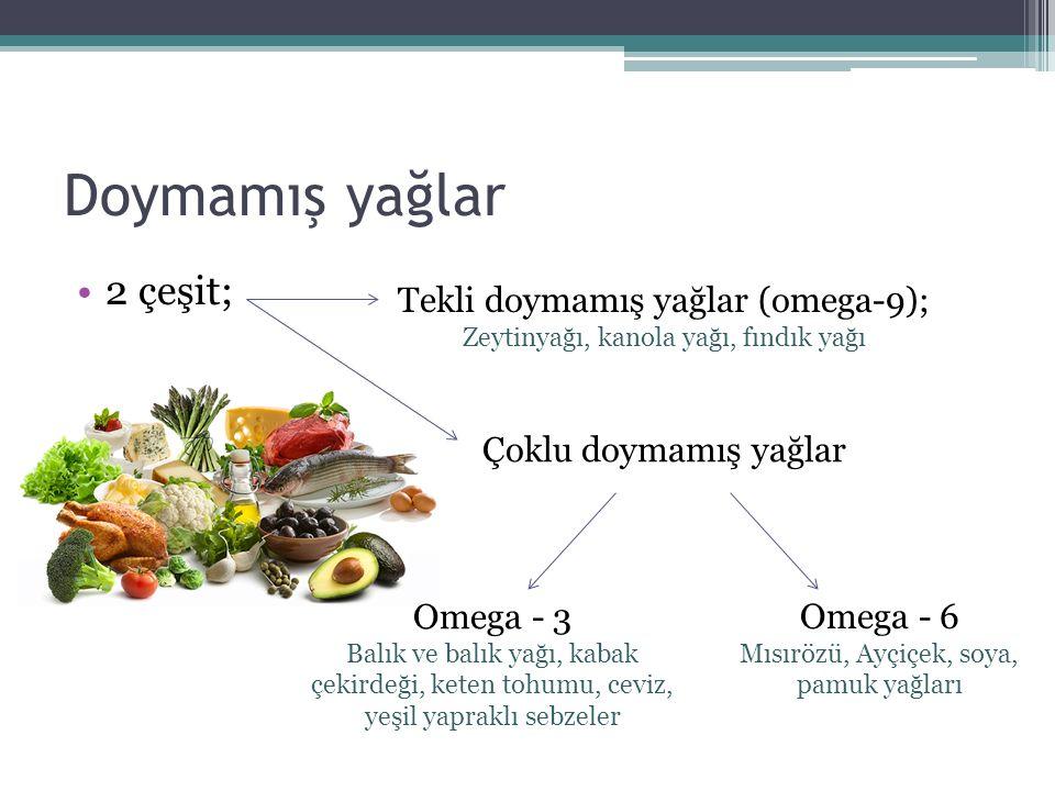 Doymamış yağlar 2 çeşit; Tekli doymamış yağlar (omega-9); Zeytinyağı, kanola yağı, fındık yağı Çoklu doymamış yağlar Omega - 3 Balık ve balık yağı, kabak çekirdeği, keten tohumu, ceviz, yeşil yapraklı sebzeler Omega - 6 Mısırözü, Ayçiçek, soya, pamuk yağları