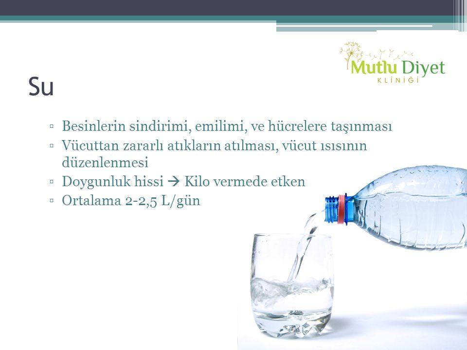 Su ▫Besinlerin sindirimi, emilimi, ve hücrelere taşınması ▫Vücuttan zararlı atıkların atılması, vücut ısısının düzenlenmesi ▫Doygunluk hissi  Kilo vermede etken ▫Ortalama 2-2,5 L/gün