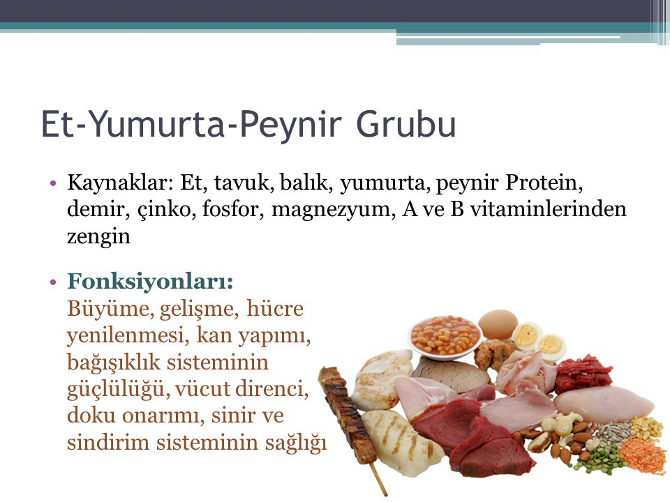 Et-Yumurta-Peynir Grubu Kaynaklar: Et, tavuk, balık, yumurta, peynir Protein, demir, çinko, fosfor, magnezyum, A ve B vitaminlerinden zengin Fonksiyon