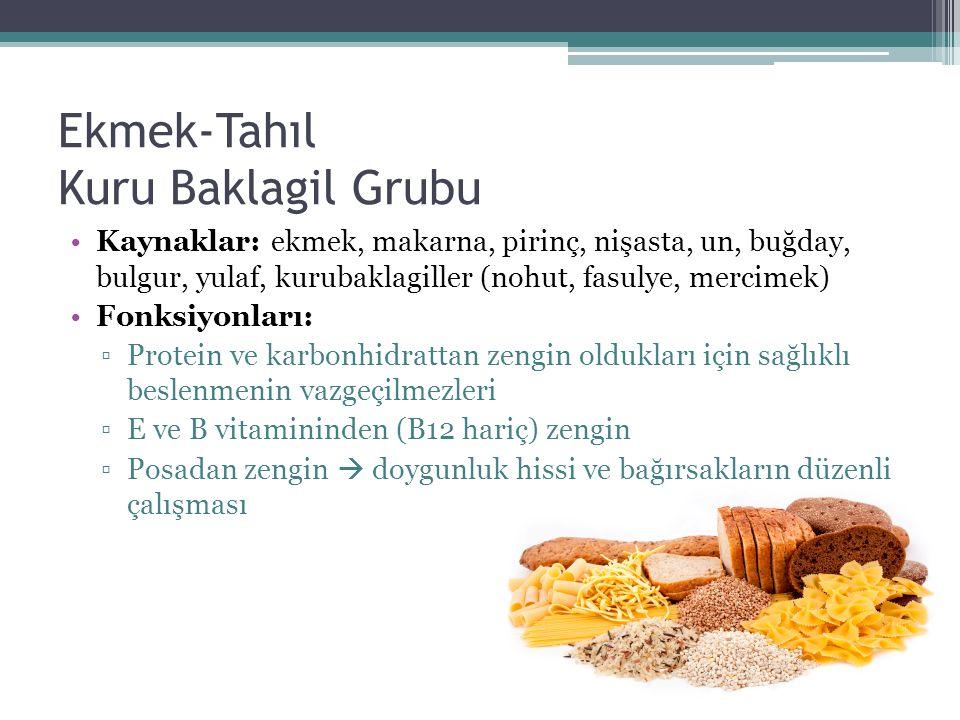 Ekmek-Tahıl Kuru Baklagil Grubu Kaynaklar: ekmek, makarna, pirinç, nişasta, un, buğday, bulgur, yulaf, kurubaklagiller (nohut, fasulye, mercimek) Fonksiyonları: ▫Protein ve karbonhidrattan zengin oldukları için sağlıklı beslenmenin vazgeçilmezleri ▫E ve B vitamininden (B12 hariç) zengin ▫Posadan zengin  doygunluk hissi ve bağırsakların düzenli çalışması
