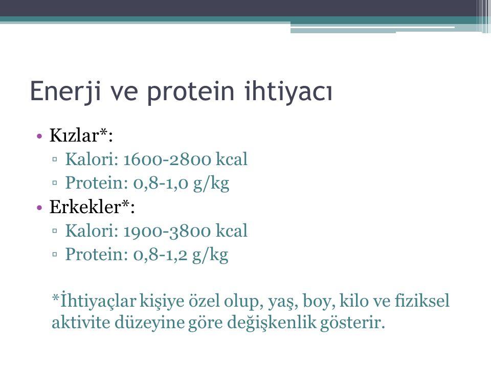 Enerji ve protein ihtiyacı Kızlar*: ▫Kalori: 1600-2800 kcal ▫Protein: 0,8-1,0 g/kg Erkekler*: ▫Kalori: 1900-3800 kcal ▫Protein: 0,8-1,2 g/kg *İhtiyaçlar kişiye özel olup, yaş, boy, kilo ve fiziksel aktivite düzeyine göre değişkenlik gösterir.