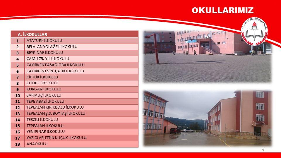 OKULLARIMIZ 7