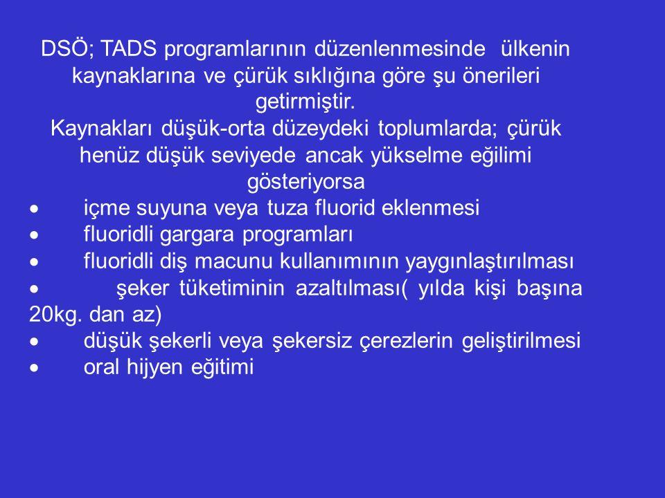 DSÖ; TADS programlarının düzenlenmesinde ülkenin kaynaklarına ve çürük sıklığına göre şu önerileri getirmiştir. Kaynakları düşük-orta düzeydeki toplum