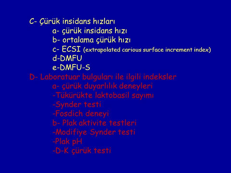 C- Çürük insidans hızları a- çürük insidans hızı b- ortalama çürük hızı c- ECSI (extrapolated carious surface increment index) d-DMFU e-DMFU-S D- Labo