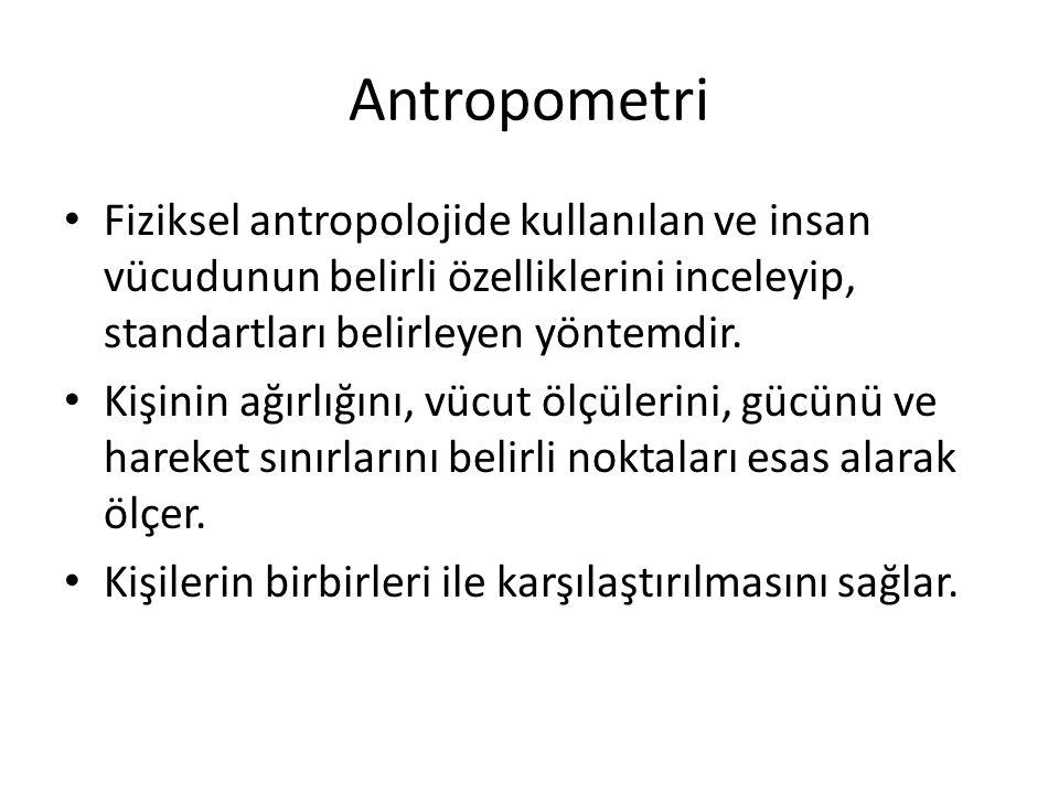 Antropometri Fiziksel antropolojide kullanılan ve insan vücudunun belirli özelliklerini inceleyip, standartları belirleyen yöntemdir. Kişinin ağırlığı