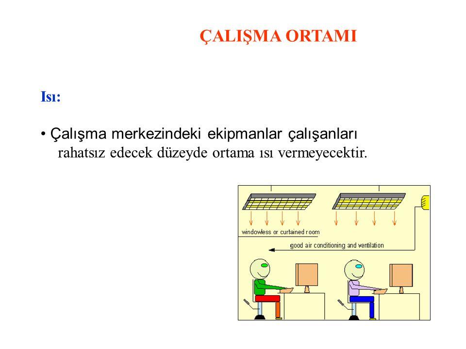 ÇALIŞMA ORTAMI Isı: Çalışma merkezindeki ekipmanlar çalışanları rahatsız edecek düzeyde ortama ısı vermeyecektir.