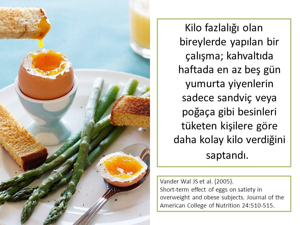 Kilo fazlalığı olan bireylerde yapılan bir çalışma; kahvaltıda haftada en az beş gün yumurta yiyenlerin sadece sandviç veya poğaça gibi besinleri tüke