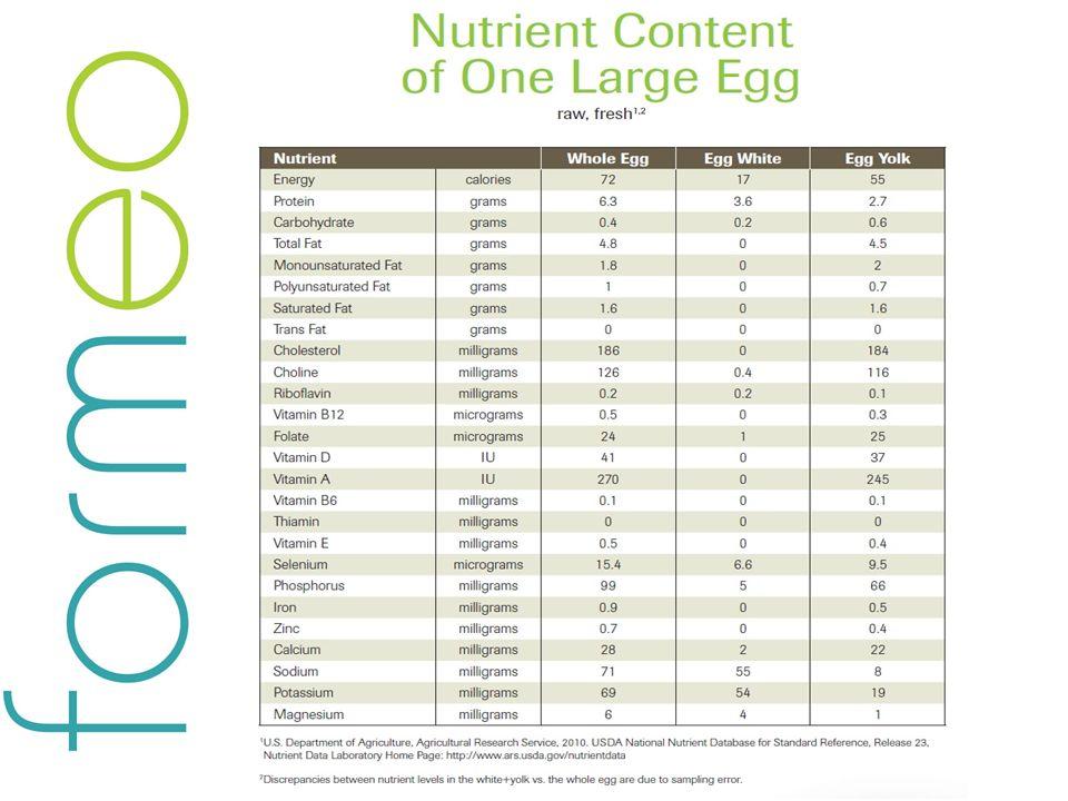 Yumurta & ERGENLİK DÖNEMİ Yapılan çalışmalar gençlerin önerilenlerden daha az kalsiyum ve A vitamini aldığını gösteriyor.