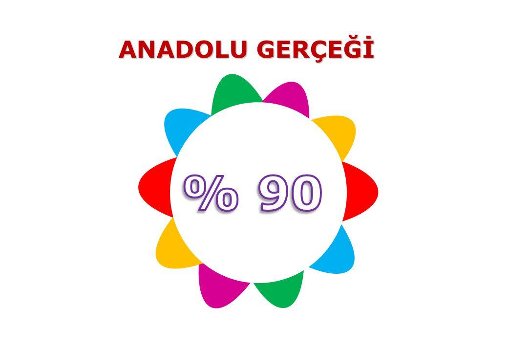 ANADOLU GERÇEĞİ
