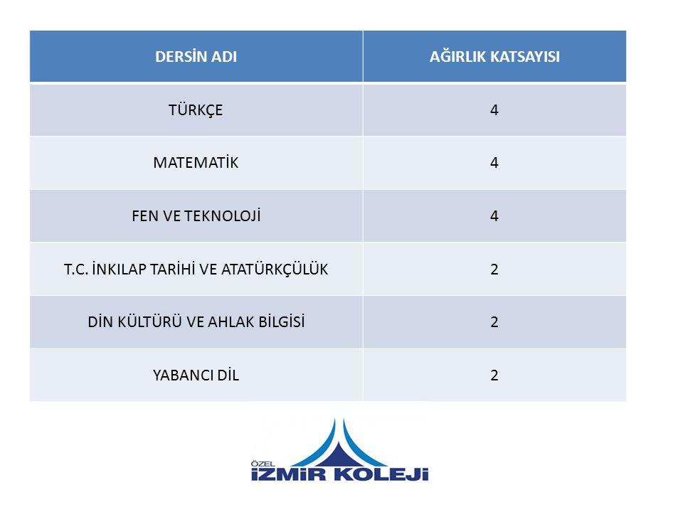 DERSİN ADIAĞIRLIK KATSAYISI TÜRKÇE4 MATEMATİK4 FEN VE TEKNOLOJİ4 T.C.