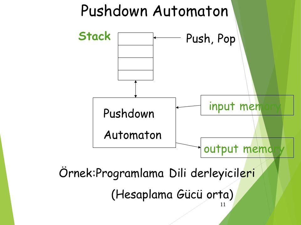 11 input memory output memory Stack Pushdown Automaton Pushdown Automaton Örnek:Programlama Dili derleyicileri (Hesaplama Gücü orta) Push, Pop