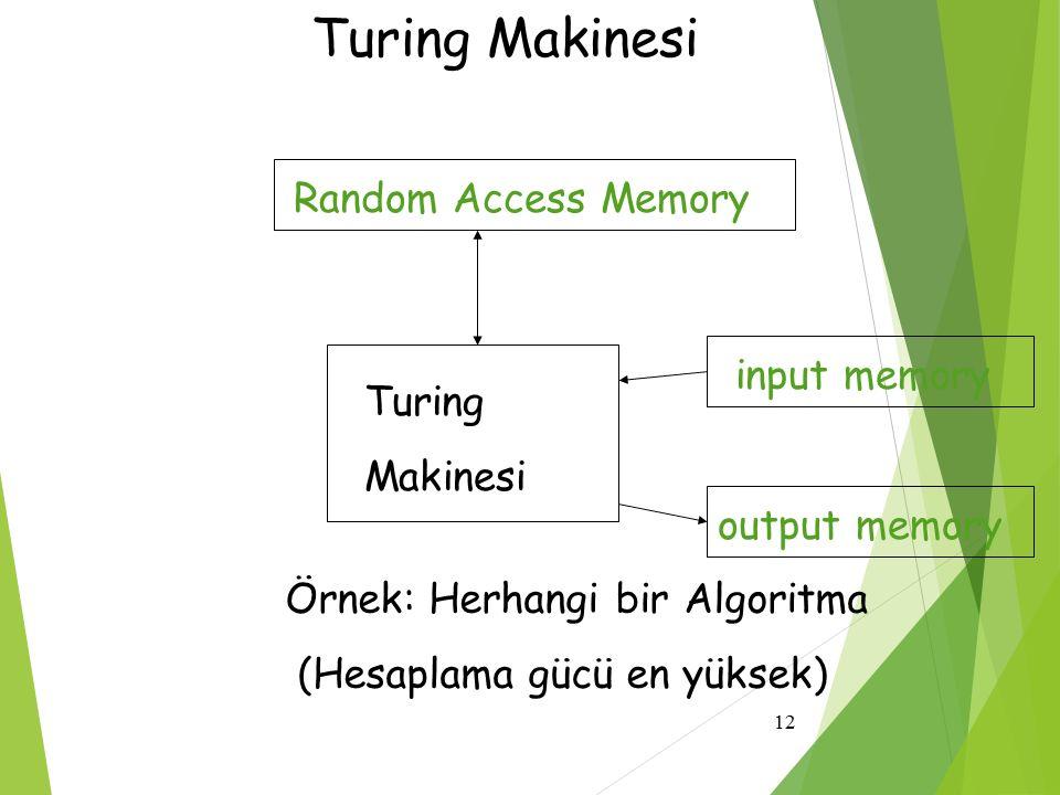 12 input memory output memory Random Access Memory Turing Makinesi Turing Makinesi Örnek: Herhangi bir Algoritma (Hesaplama gücü en yüksek)