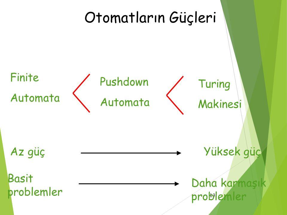 13 Finite Automata Pushdown Automata Turing Makinesi Otomatların Güçleri Az güçYüksek güç Basit problemler Daha karmaşık problemler