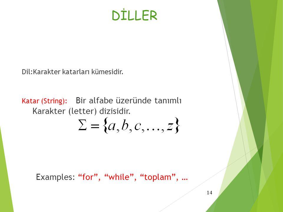 """Dil:Karakter katarları kümesidir. Katar (String): Bir alfabe üzeründe tanımlı Karakter (letter) dizisidir. Examples: """"for"""", """"while"""", """"toplam"""", … 14 Dİ"""