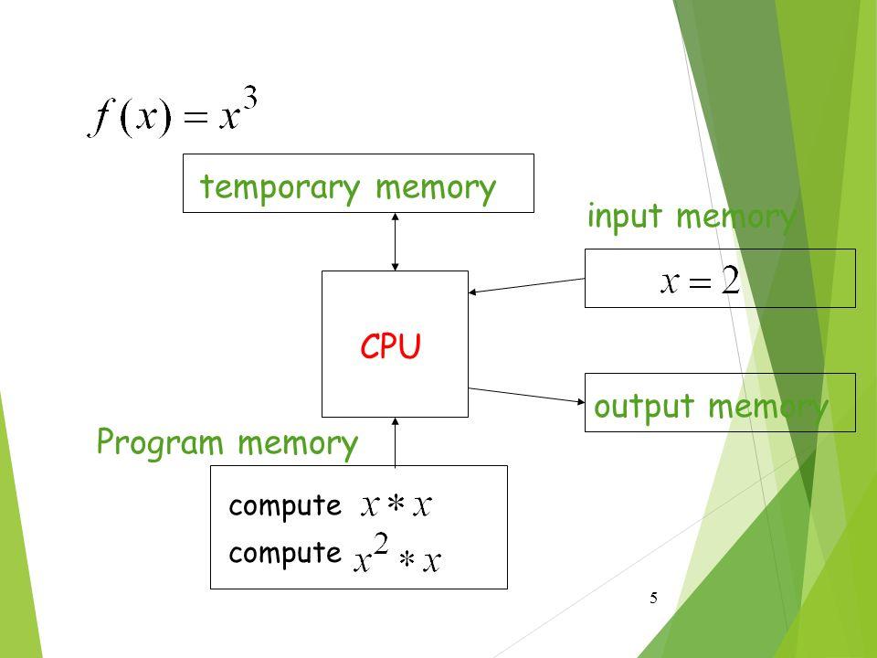 String işlemleri 16 Concatenation