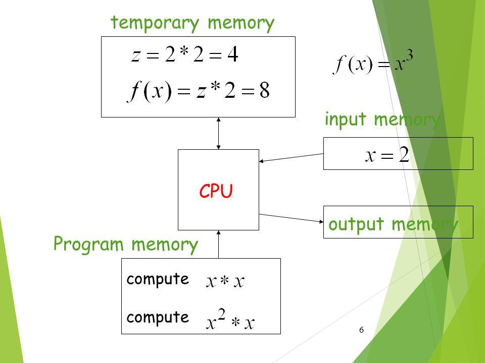 7 CPU input memory output memory Program memory temporary memory compute