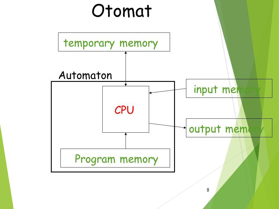 9 Farklı otomat çeşitleri Otomatlar geçici bellek kullanımlarına göre ayırdedilirler Finite Automata: bellekleri yoktur.