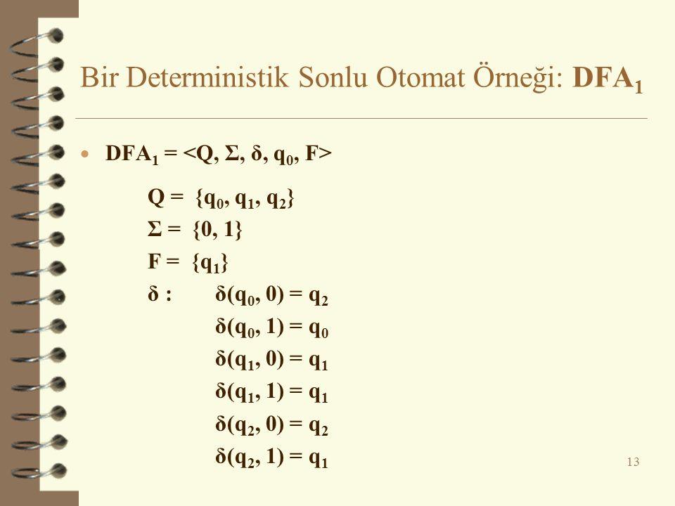 Bir Deterministik Sonlu Otomat Örneği: DFA 1  DFA 1 = Q = {q 0, q 1, q 2 } Σ = {0, 1} F = {q 1 } δ : δ(q 0, 0) = q 2 δ(q 0, 1) = q 0 δ(q 1, 0) = q 1
