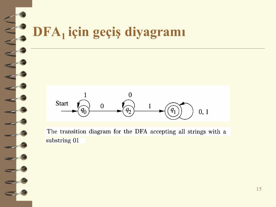 DFA 1 için geçiş diyagramı 15