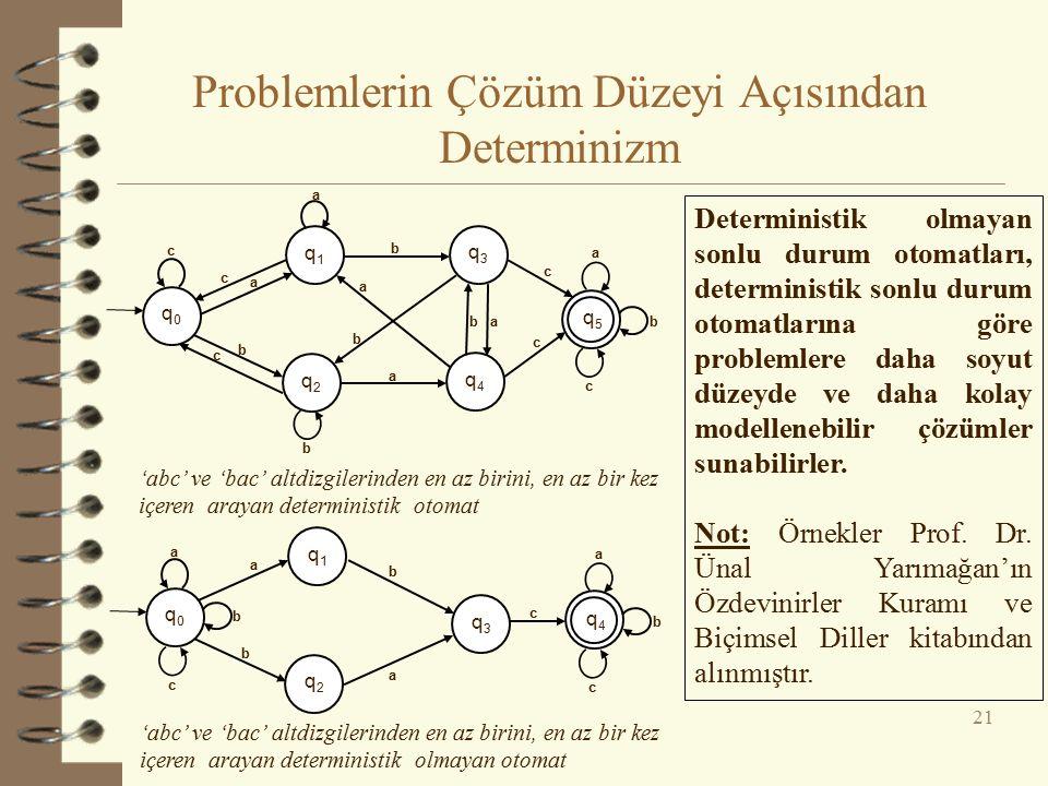 Problemlerin Çözüm Düzeyi Açısından Determinizm 21 Deterministik olmayan sonlu durum otomatları, deterministik sonlu durum otomatlarına göre problemle