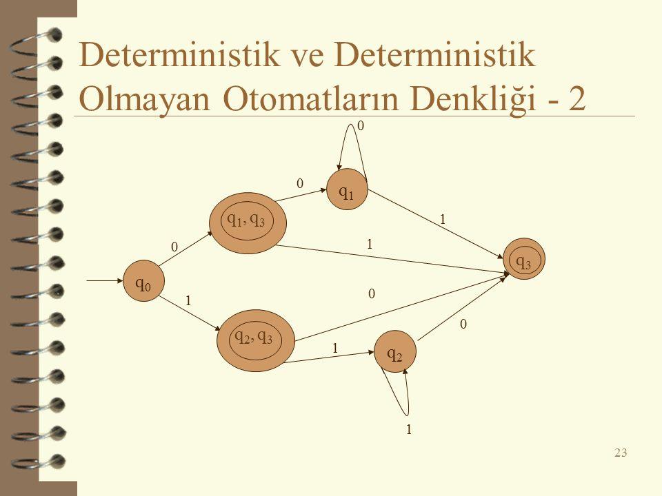 Deterministik ve Deterministik Olmayan Otomatların Denkliği - 2 23 q0q0 q1q1 q2q2 q3q3 0 0 0 1 q1, q3q1, q3 1 0 q2, q3q2, q3 1 0 1 1