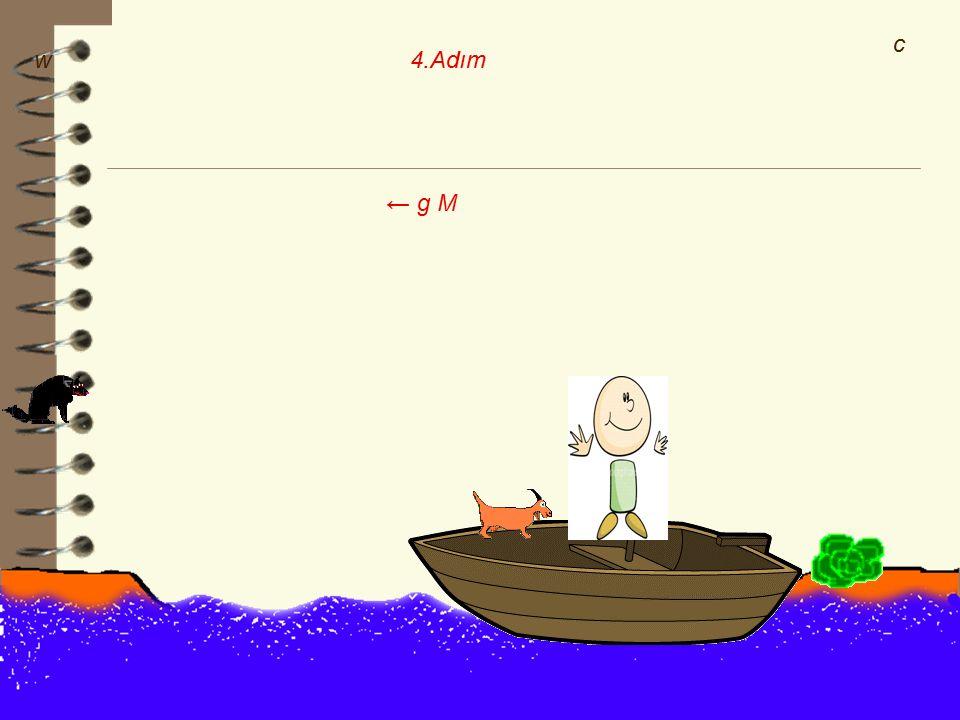 Deterministik Olmayan Sonlu Otomatlar 18  Deterministik olmayan sonlu otomatlar, deterministiklere benzer şekilde bir beşli olarak tanımlanır: DFA = Q : Sonlu sayıda durum içeren Durumlar Kümesi Σ : Sonlu sayıda giriş simgesinden oluşan Giriş Alfabesi q 0 : Başlangıç durumu (q 0 Q) F : Son (uç) durumlar kümesi (F ⊆ Q) δ : Durum geçiş fonksiyonu (Q x Σ  2 Q )