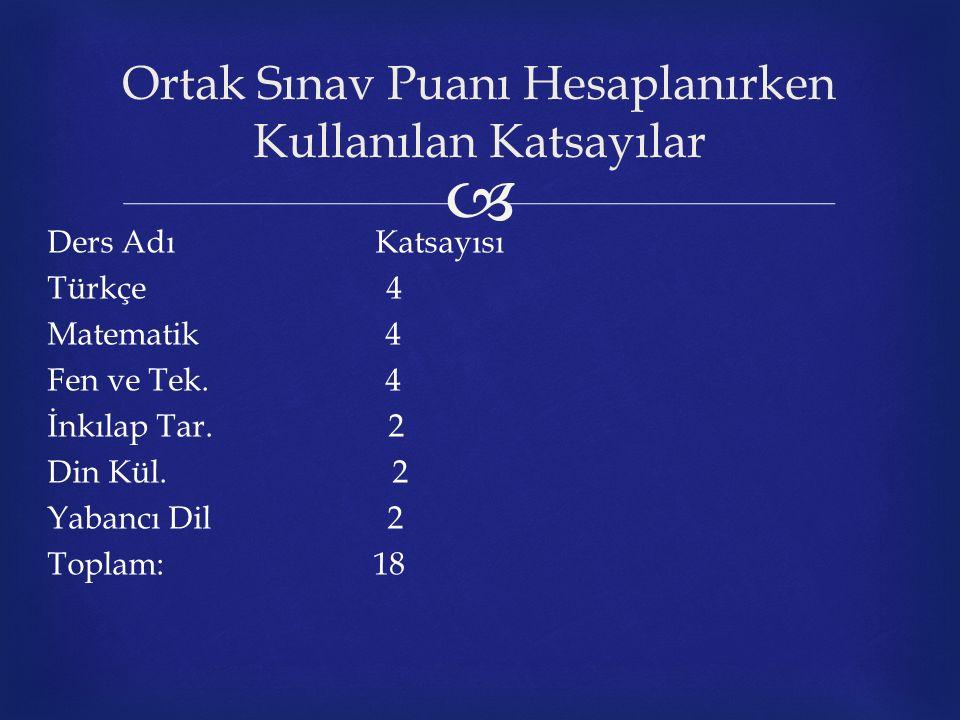  Ders Adı Katsayısı Türkçe 4 Matematik 4 Fen ve Tek.