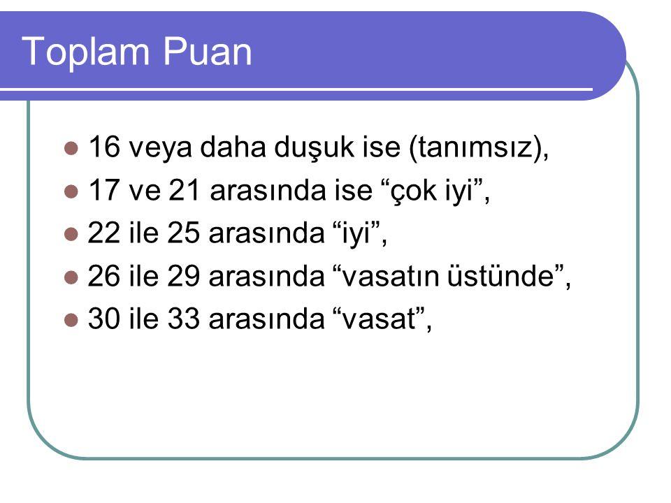 Toplam Puan 16 veya daha duşuk ise (tanımsız), 17 ve 21 arasında ise çok iyi , 22 ile 25 arasında iyi , 26 ile 29 arasında vasatın üstünde , 30 ile 33 arasında vasat ,