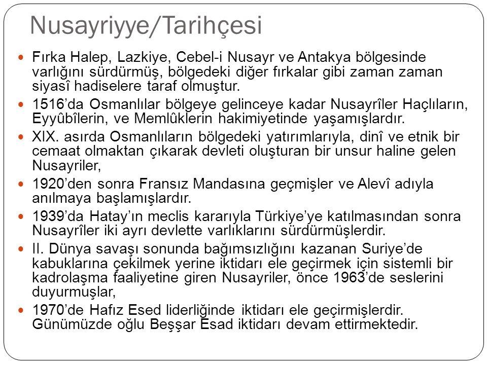 Nusayri İnançları/AMS Nusayrî şehadeti Nisbe suresinde A-M-S harflerinin mânâsı olarak şöyle ifade edilir: Ali b.