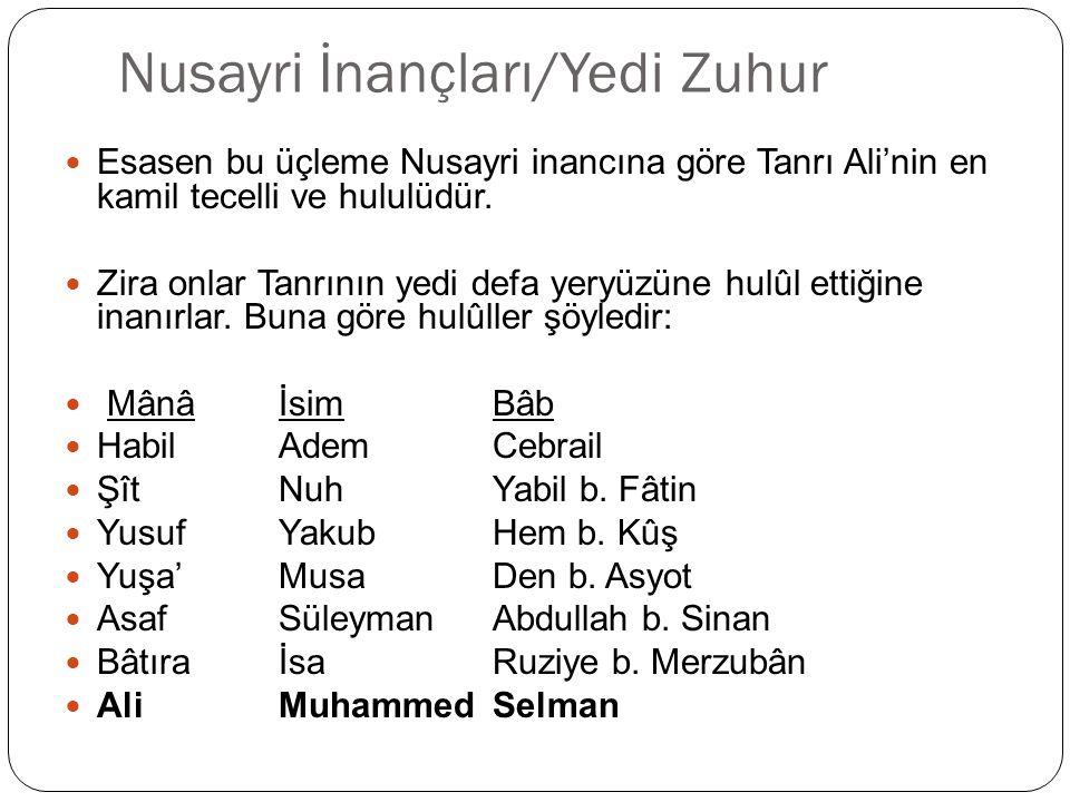 Nusayri İnançları/AMS Nusayrilik Batini görüşü üzerine kurulmuş, zamanla Şii inanç motifleriyle bütünleşmiştir.