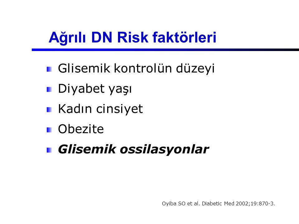 Ağrılı DN Risk faktörleri Glisemik kontrolün düzeyi Diyabet yaşı Kadın cinsiyet Obezite Glisemik ossilasyonlar Oyiba SO et al. Diabetic Med 2002;19:87